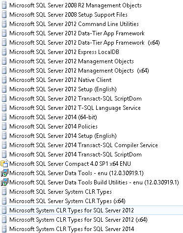 Components Installed by SQL Server 2014
