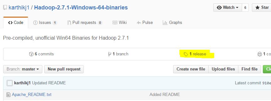 Hadoop Binary