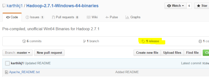 Hadoop Binary